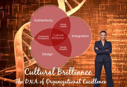 cultural-brilliance-model