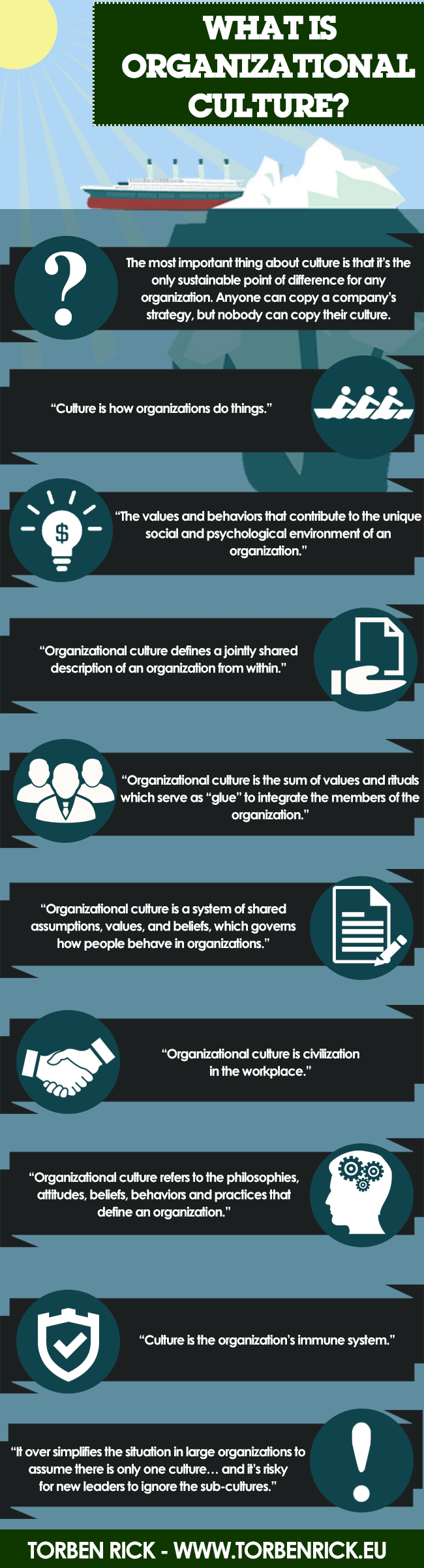 Infographic: What is organizational culture