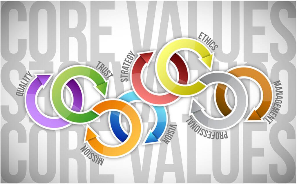 business-culture-design-values